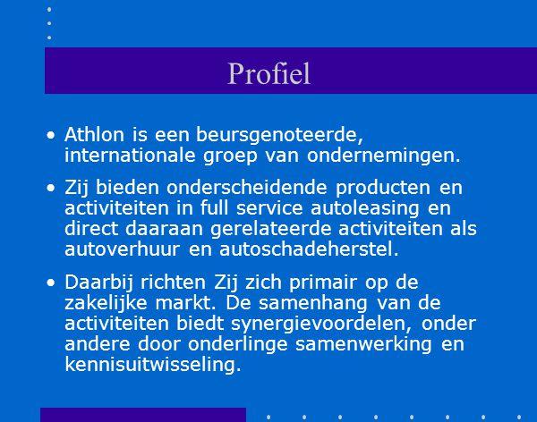 Omvang van elke kernactiviteit Athlon drie activiteiten.