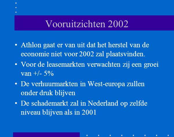 Autoschadeherstel De autoschadeherstelmarkt in Ned.