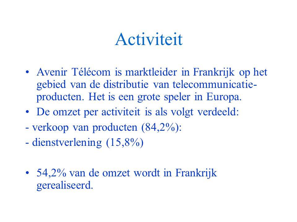 Activiteit Avenir Télécom is marktleider in Frankrijk op het gebied van de distributie van telecommunicatie- producten.