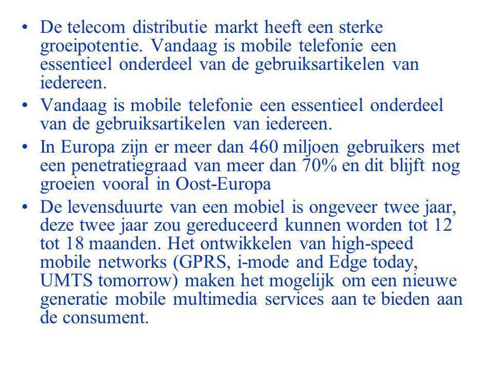 De telecom distributie markt heeft een sterke groeipotentie.