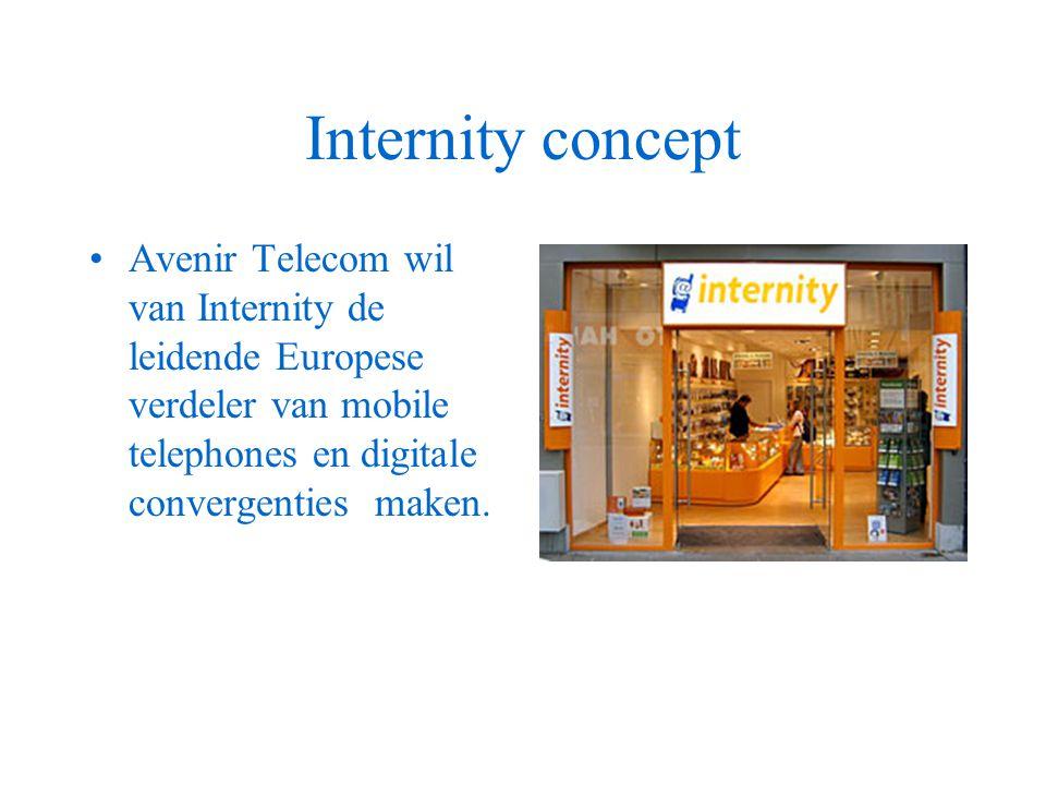 Internity concept Avenir Telecom wil van Internity de leidende Europese verdeler van mobile telephones en digitale convergenties maken.