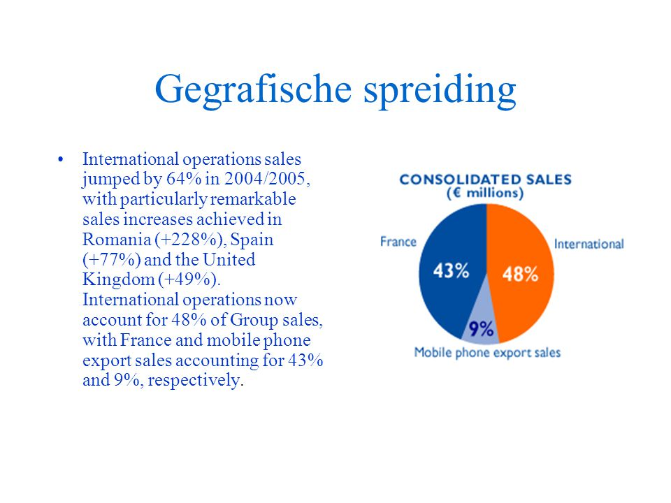 Gegrafische spreiding International operations sales jumped by 64% in 2004/2005, with particularly remarkable sales increases achieved in Romania (+22