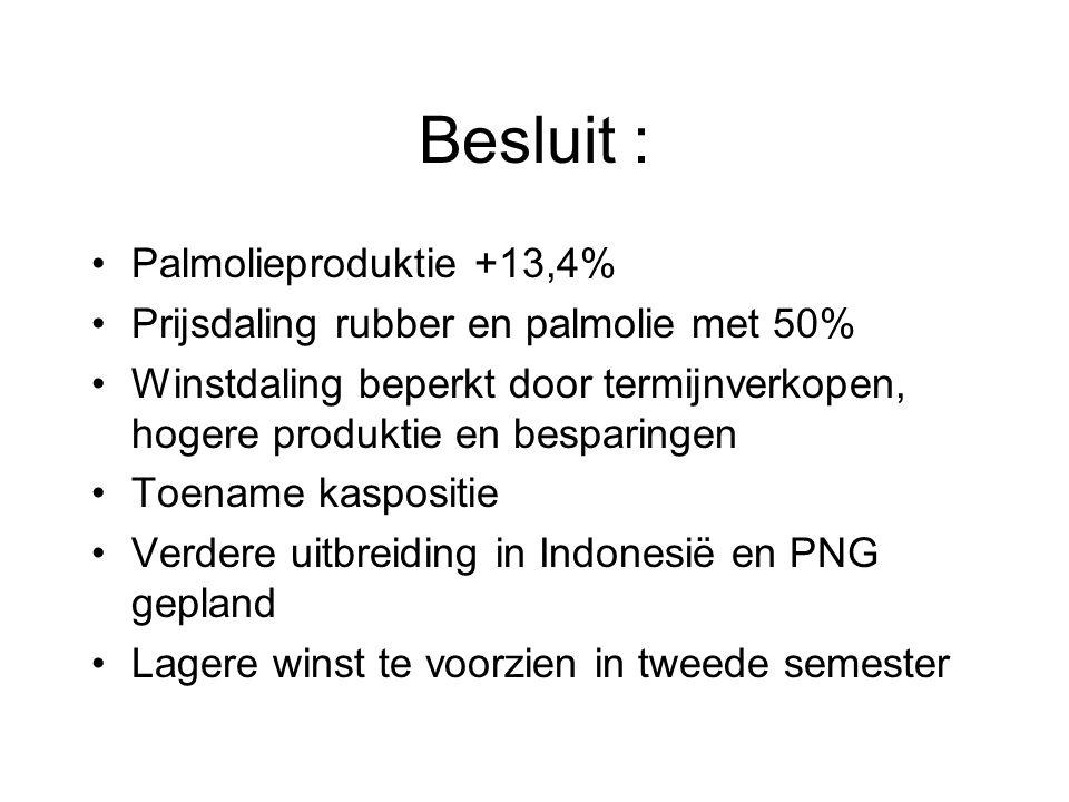 Besluit : Palmolieproduktie +13,4% Prijsdaling rubber en palmolie met 50% Winstdaling beperkt door termijnverkopen, hogere produktie en besparingen Toename kaspositie Verdere uitbreiding in Indonesië en PNG gepland Lagere winst te voorzien in tweede semester