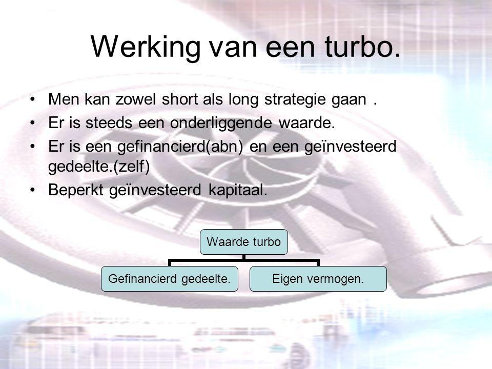 Werking van een turbo. Men kan zowel short als long strategie gaan. Er is steeds een onderliggende waarde. Er is een gefinancierd(abn) en een geïnvest