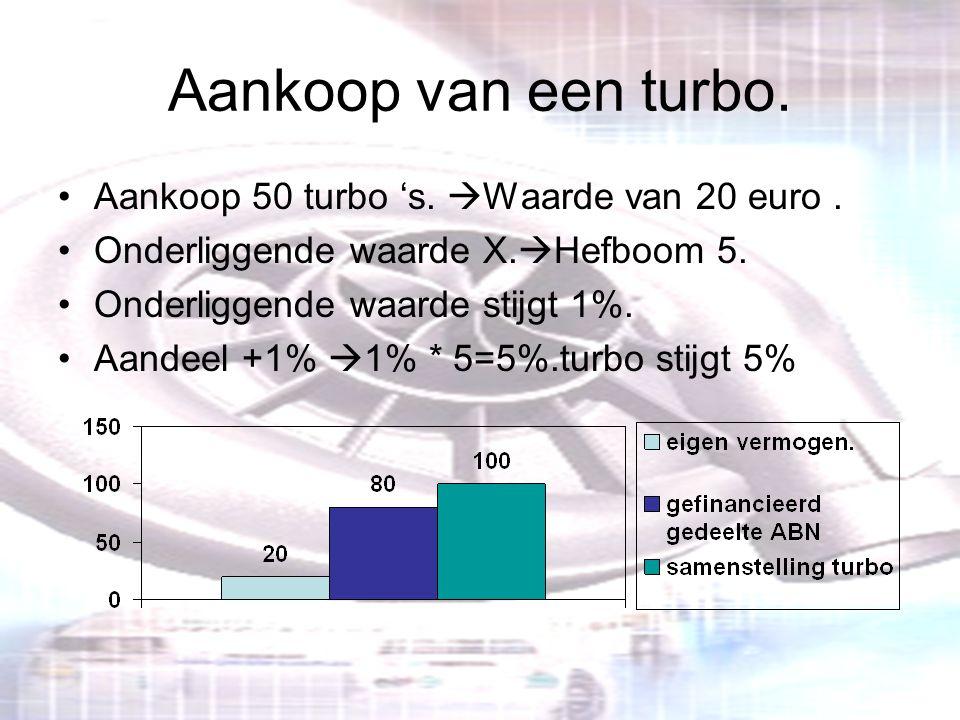 Aankoop van een turbo. Aankoop 50 turbo 's.  Waarde van 20 euro. Onderliggende waarde X.  Hefboom 5. Onderliggende waarde stijgt 1%. Aandeel +1%  1