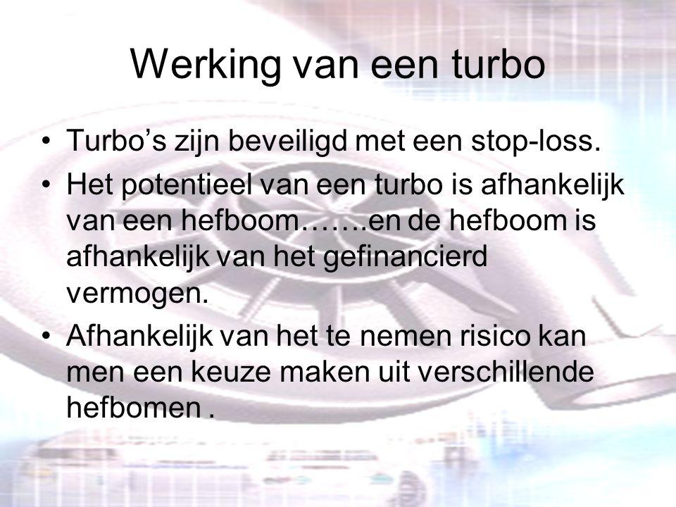 Werking van een turbo Turbo's zijn beveiligd met een stop-loss. Het potentieel van een turbo is afhankelijk van een hefboom…….en de hefboom is afhanke