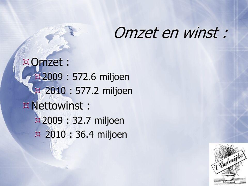 Omzet en winst :  Omzet :  2009 : 572.6 miljoen  2010 : 577.2 miljoen  Nettowinst :  2009 : 32.7 miljoen  2010 : 36.4 miljoen  Omzet :  2009 :
