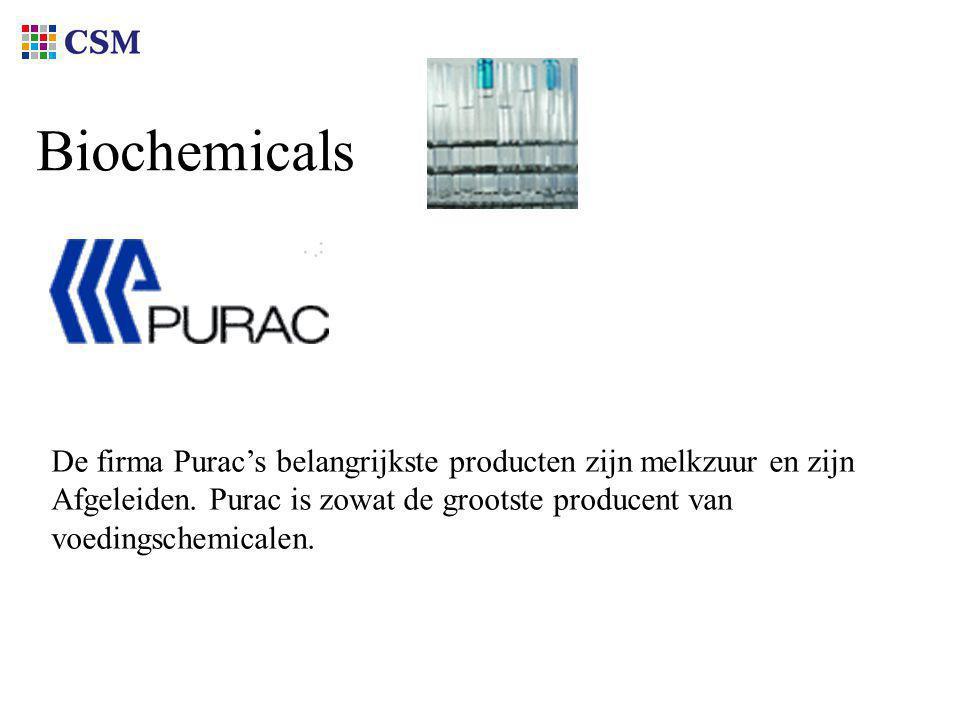 Biochemicals De firma Purac's belangrijkste producten zijn melkzuur en zijn Afgeleiden.