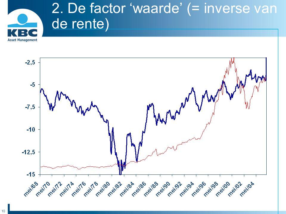 10 2. De factor 'waarde' (= inverse van de rente)