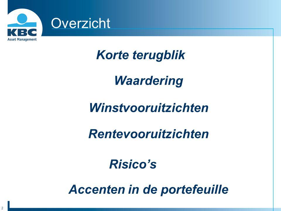 2 Overzicht Korte terugblik Winstvooruitzichten Risico's Rentevooruitzichten Waardering Accenten in de portefeuille