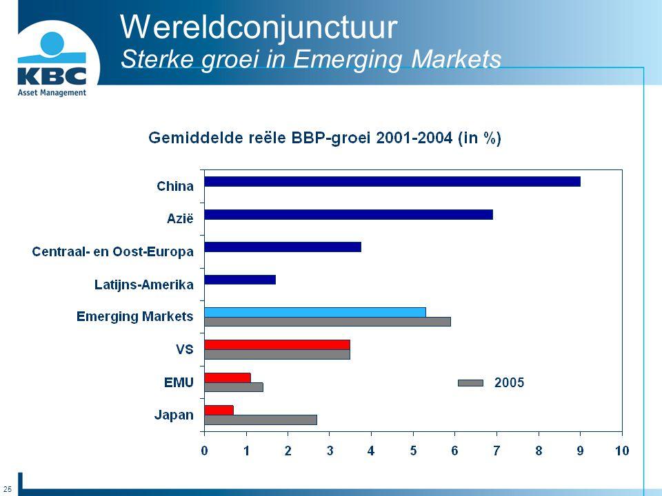 25 Wereldconjunctuur Sterke groei in Emerging Markets 2005
