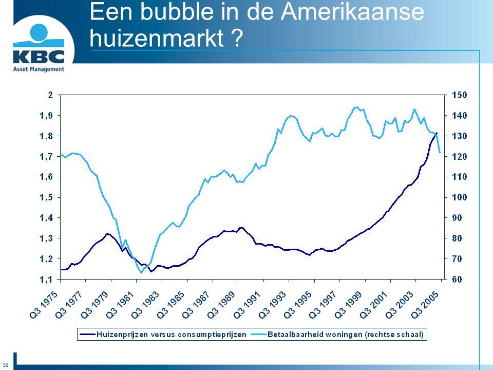 38 Een bubble in de Amerikaanse huizenmarkt ?
