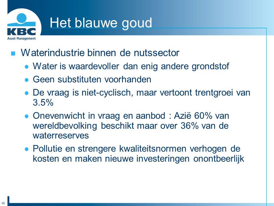 45 Het blauwe goud Waterindustrie binnen de nutssector Water is waardevoller dan enig andere grondstof Geen substituten voorhanden De vraag is niet-cy