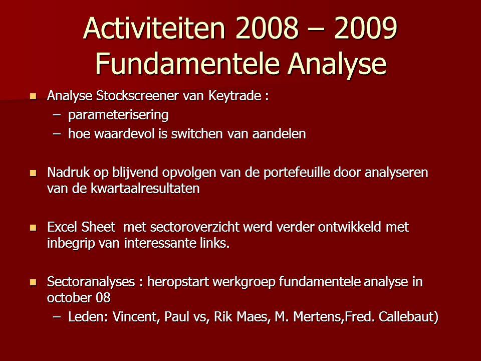 Activiteiten 2008 – 2009 Fundamentele Analyse Analyse Stockscreener van Keytrade : Analyse Stockscreener van Keytrade : –parameterisering –hoe waardev