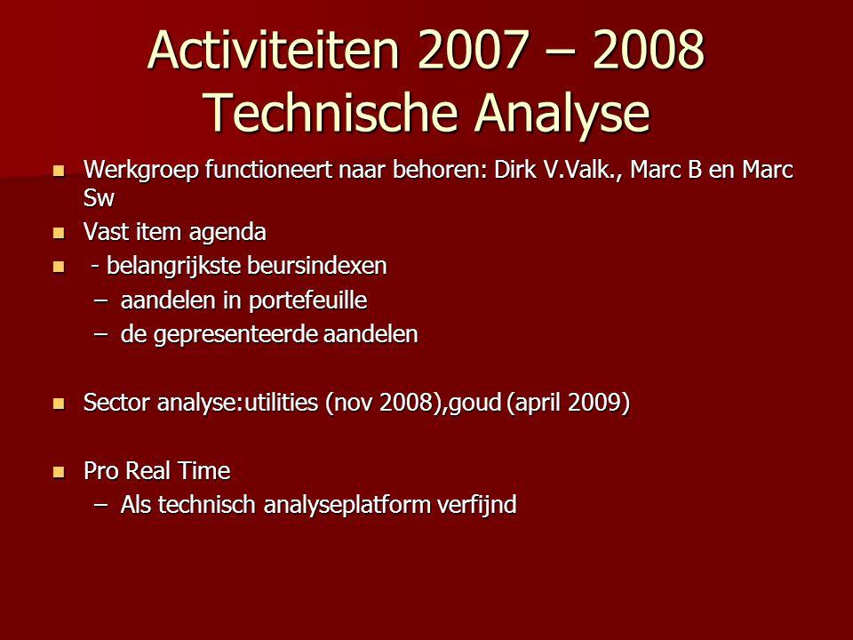 Activiteiten 2007 – 2008 Technische Analyse Werkgroep functioneert naar behoren: Dirk V.Valk., Marc B en Marc Sw Werkgroep functioneert naar behoren: