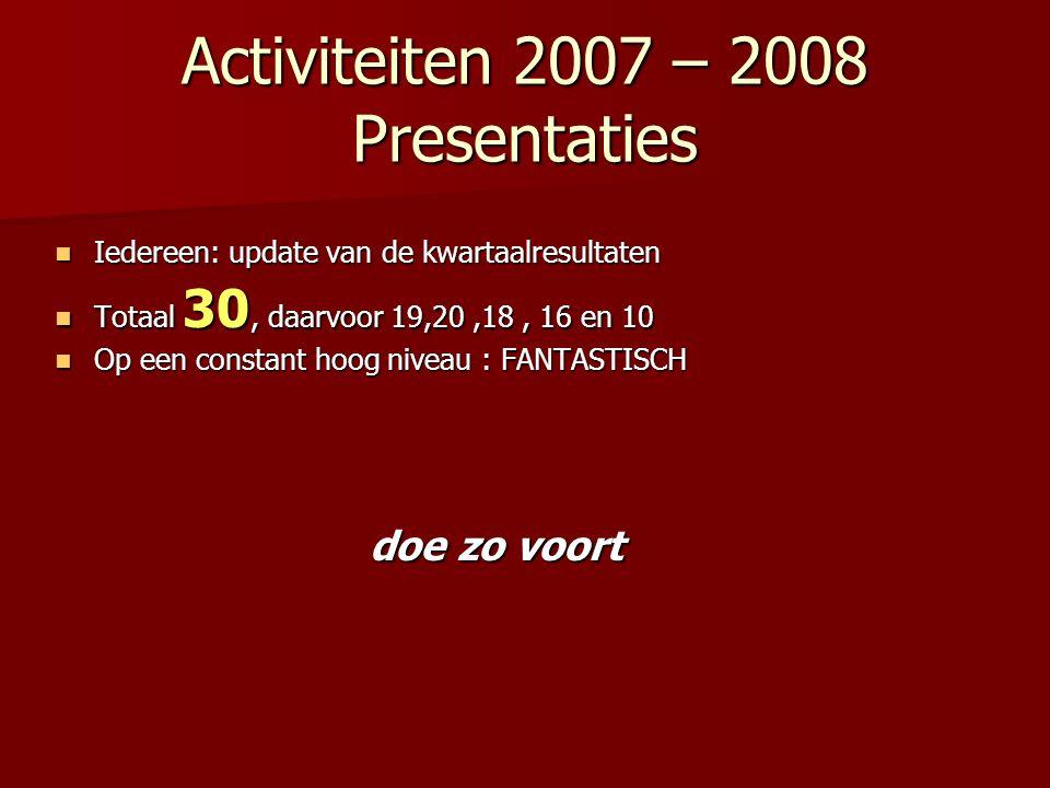 Activiteiten 2007 – 2008 Presentaties Iedereen: update van de kwartaalresultaten Iedereen: update van de kwartaalresultaten Totaal 30, daarvoor 19,20,