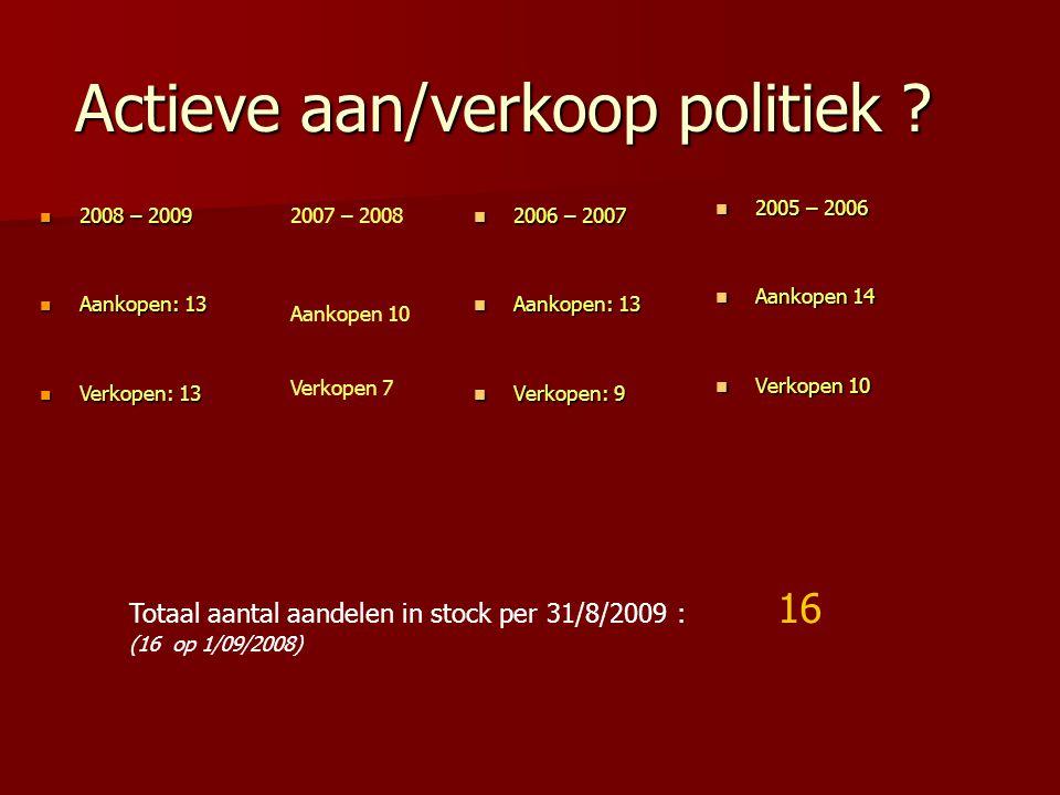 Actieve aan/verkoop politiek ? 2006 – 2007 2006 – 2007 Aankopen: 13 Aankopen: 13 Verkopen: 9 Verkopen: 9 2005 – 2006 2005 – 2006 Aankopen 14 Aankopen