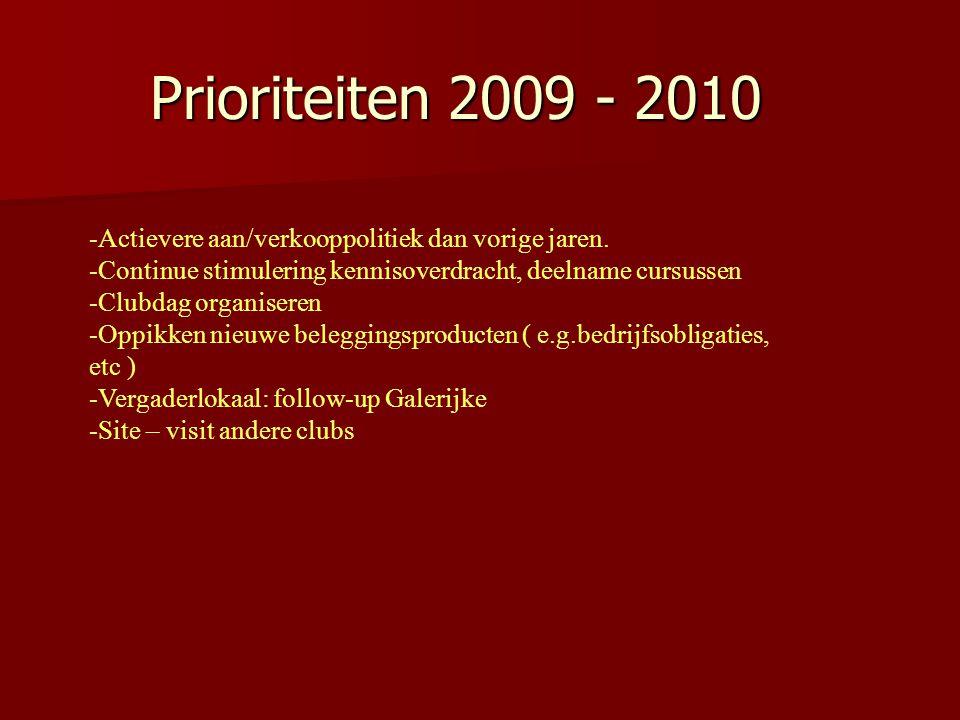 Prioriteiten 2009 - 2010 -Actievere aan/verkooppolitiek dan vorige jaren. -Continue stimulering kennisoverdracht, deelname cursussen -Clubdag organise