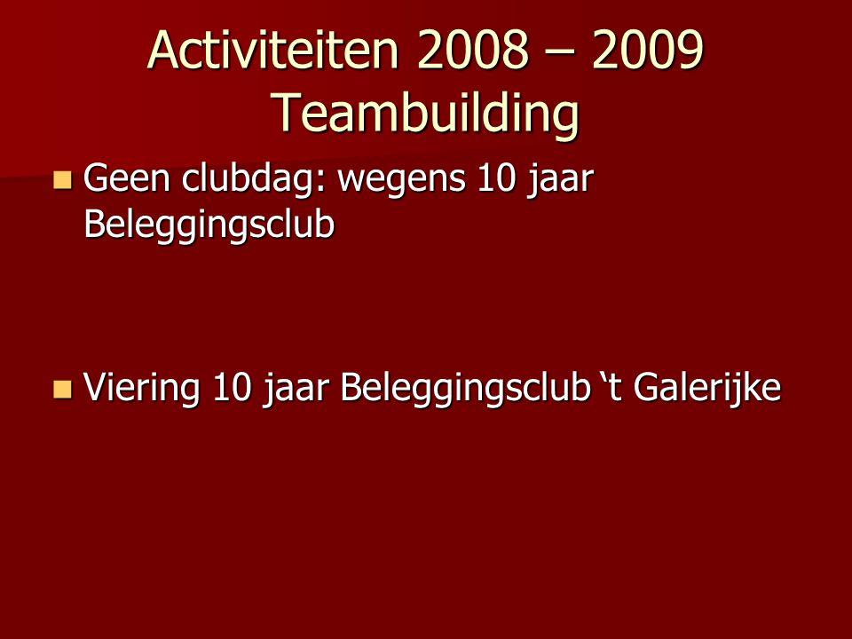 Activiteiten 2008 – 2009 Teambuilding Geen clubdag: wegens 10 jaar Beleggingsclub Geen clubdag: wegens 10 jaar Beleggingsclub Viering 10 jaar Beleggin