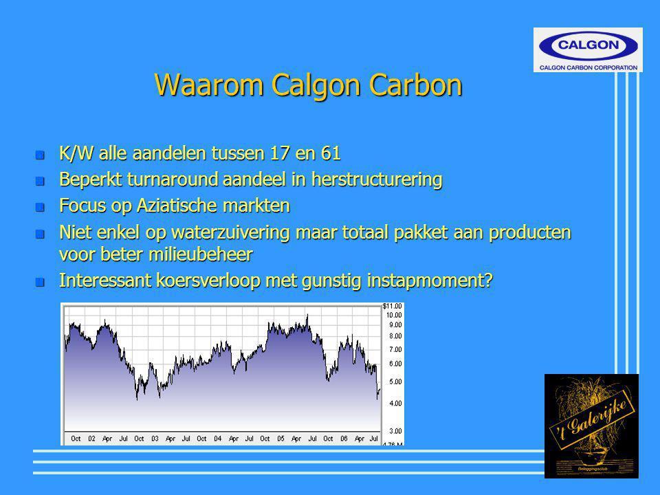 Waarom Calgon Carbon n K/W alle aandelen tussen 17 en 61 n Beperkt turnaround aandeel in herstructurering n Focus op Aziatische markten n Niet enkel op waterzuivering maar totaal pakket aan producten voor beter milieubeheer n Interessant koersverloop met gunstig instapmoment