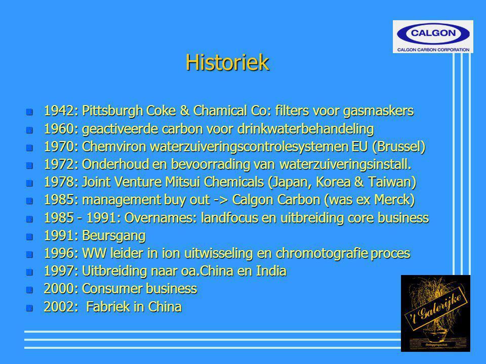Historiek n 1942: Pittsburgh Coke & Chamical Co: filters voor gasmaskers n 1960: geactiveerde carbon voor drinkwaterbehandeling n 1970: Chemviron waterzuiveringscontrolesystemen EU (Brussel) n 1972: Onderhoud en bevoorrading van waterzuiveringsinstall.