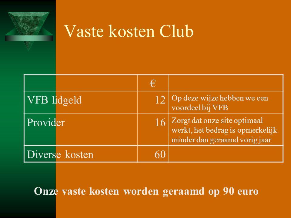 Vaste kosten Club € VFB lidgeld12 Op deze wijze hebben we een voordeel bij VFB Provider16 Zorgt dat onze site optimaal werkt, het bedrag is opmerkelijk minder dan geraamd vorig jaar Diverse kosten60 Onze vaste kosten worden geraamd op 90 euro