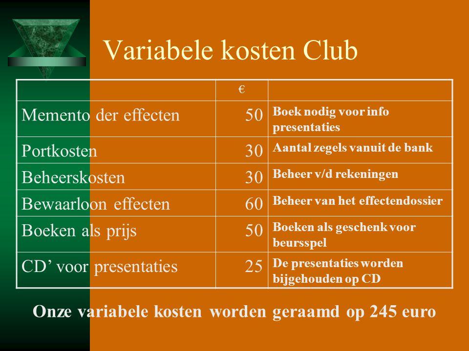 Variabele kosten Club € Memento der effecten50 Boek nodig voor info presentaties Portkosten30 Aantal zegels vanuit de bank Beheerskosten30 Beheer v/d