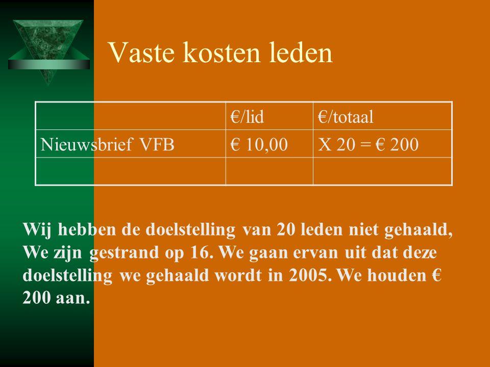 Vaste kosten leden €/lid€/totaal Nieuwsbrief VFB€ 10,00X 20 = € 200 Wij hebben de doelstelling van 20 leden niet gehaald, We zijn gestrand op 16. We g