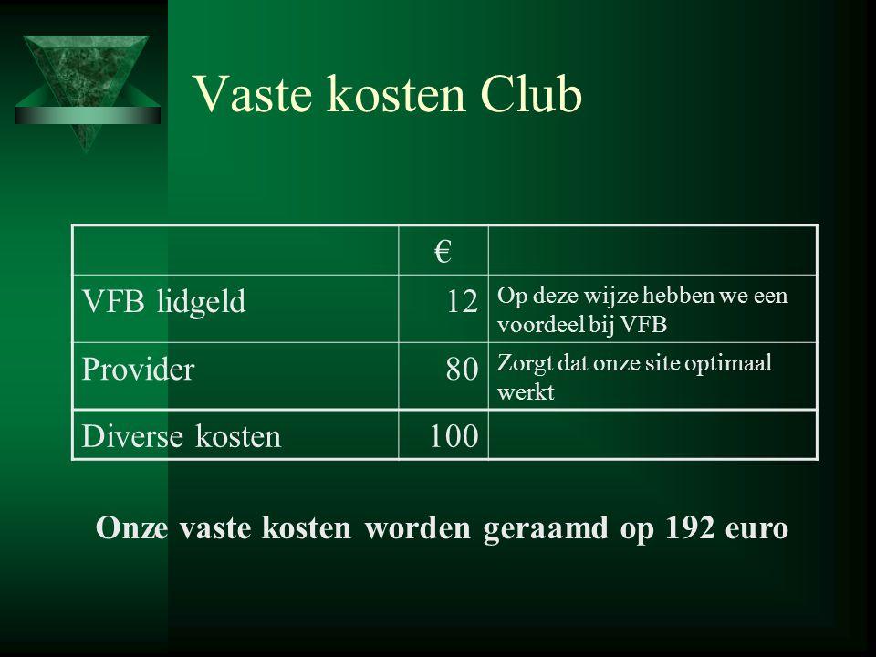 Vaste kosten Club € VFB lidgeld12 Op deze wijze hebben we een voordeel bij VFB Provider80 Zorgt dat onze site optimaal werkt Diverse kosten100 Onze vaste kosten worden geraamd op 192 euro