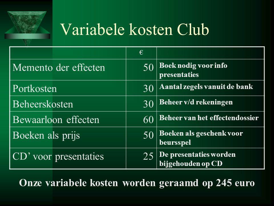 Vaste kosten leden €/lid€/totaal Nieuwsbrief VFB€ 10,00X 20 = € 200 Onze vaste kosten voor de leden worden geraamd op 200 euro, we gaan er vanuit dat we 20 leden zullen hebben in 2004