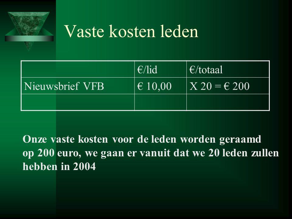 Begroting voor '03-04 Vaste kosten voor de club 192 euro Variabele kosten voor de club 245 euro Vaste kosten leden 200 euro De totale begroting wordt voor 2004 637 euro