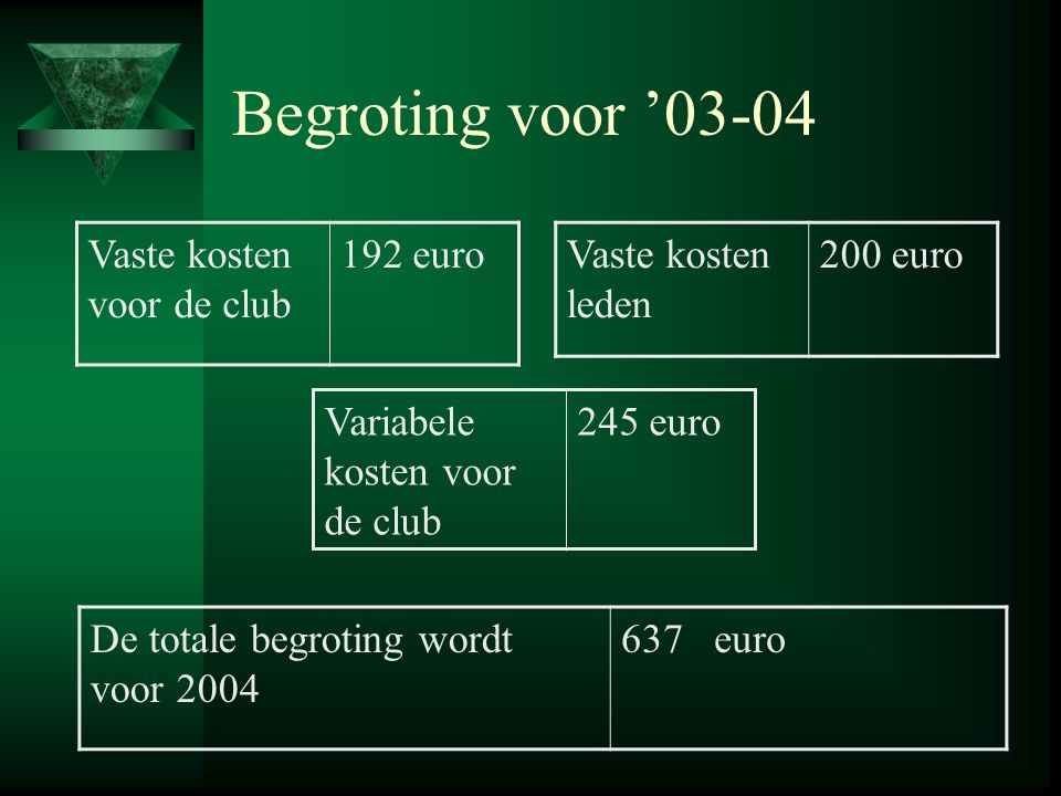 Conclusie  Met het huidige aantal leden kost dit € 49  Als we de ambitie kunnen waarmaken met 20 leden zou dit € 32 kosten  Hoe meer leden we maken hoe kleiner de vaste kosten  De vaste kosten halen wel het punt naar omlaag