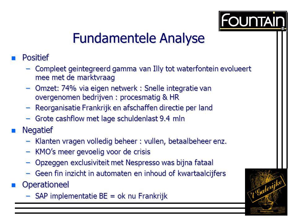 Fundamentele Analyse n Positief –Compleet geintegreerd gamma van Illy tot waterfontein evolueert mee met de marktvraag –Omzet: 74% via eigen netwerk :