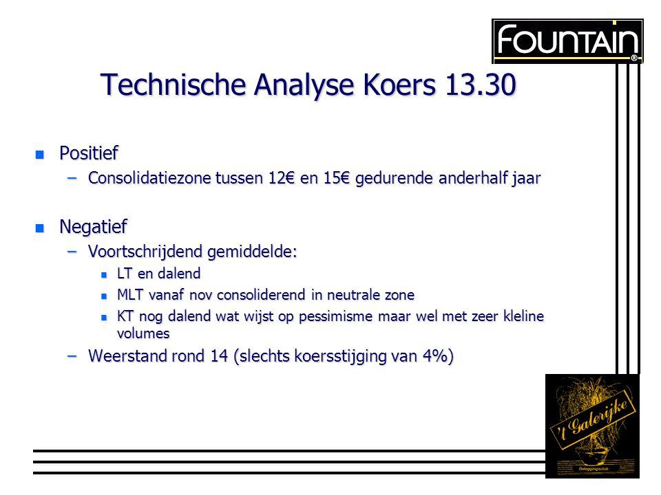 Technische Analyse Koers 13.30 n Positief –Consolidatiezone tussen 12€ en 15€ gedurende anderhalf jaar n Negatief –Voortschrijdend gemiddelde: n LT en