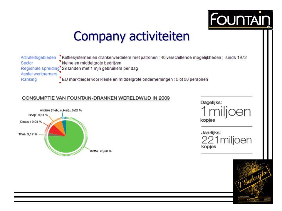 Company activiteiten