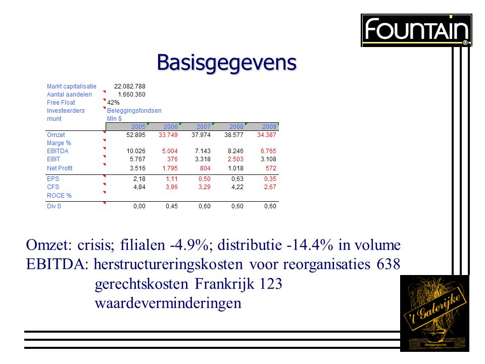 Basisgegevens Omzet: crisis; filialen -4.9%; distributie -14.4% in volume EBITDA: herstructureringskosten voor reorganisaties 638 gerechtskosten Frankrijk 123 waardeverminderingen