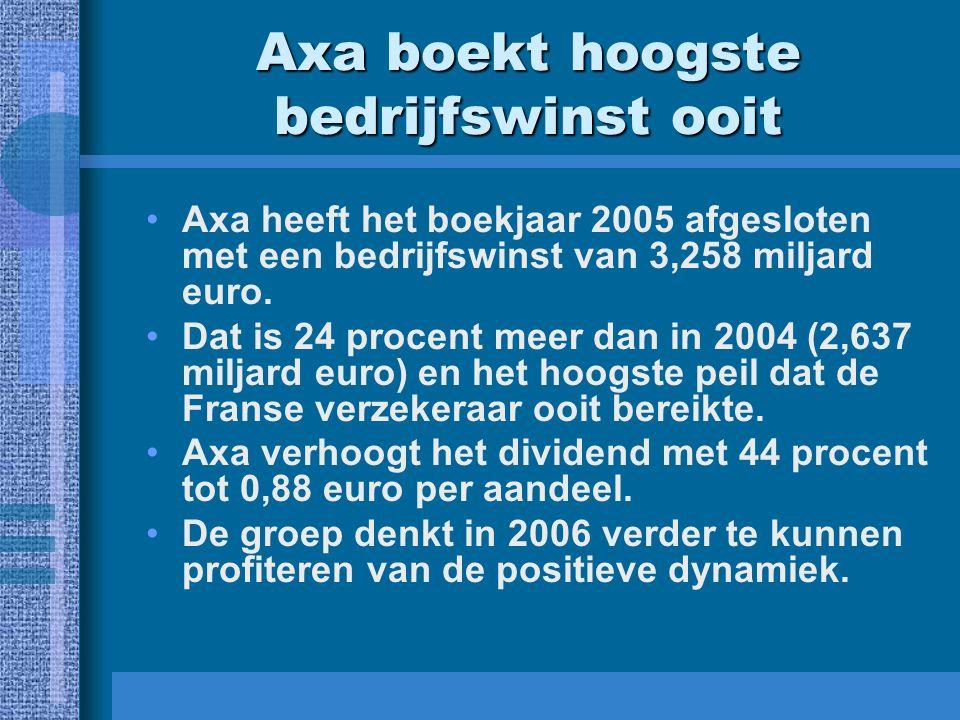 Axa boekt hoogste bedrijfswinst ooit Axa heeft het boekjaar 2005 afgesloten met een bedrijfswinst van 3,258 miljard euro.
