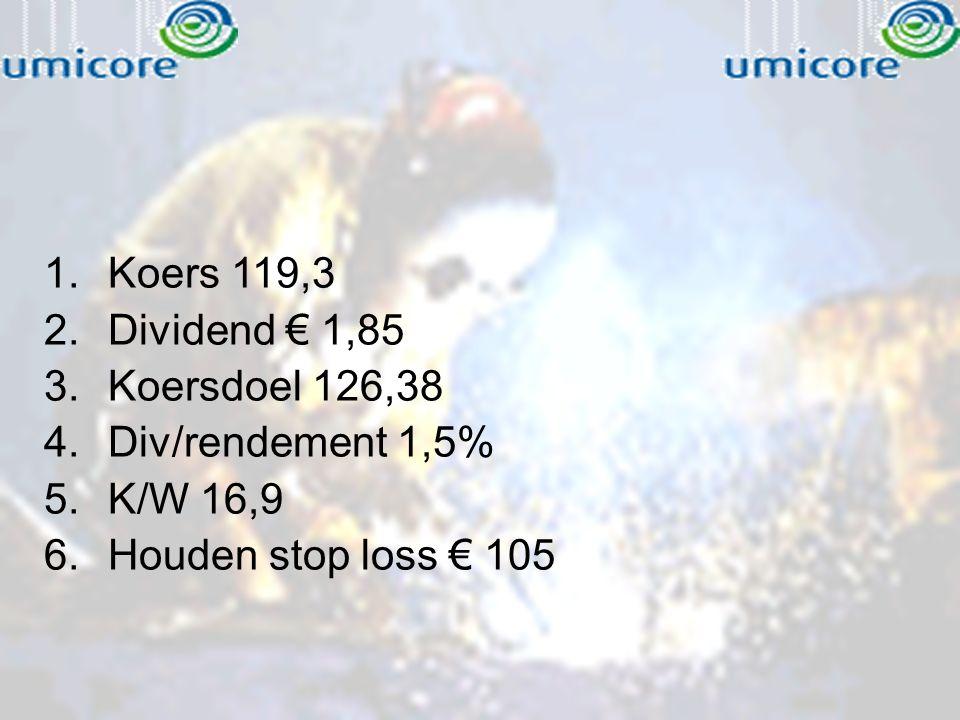 1.Koers 119,3 2.Dividend € 1,85 3.Koersdoel 126,38 4.Div/rendement 1,5% 5.K/W 16,9 6.Houden stop loss € 105