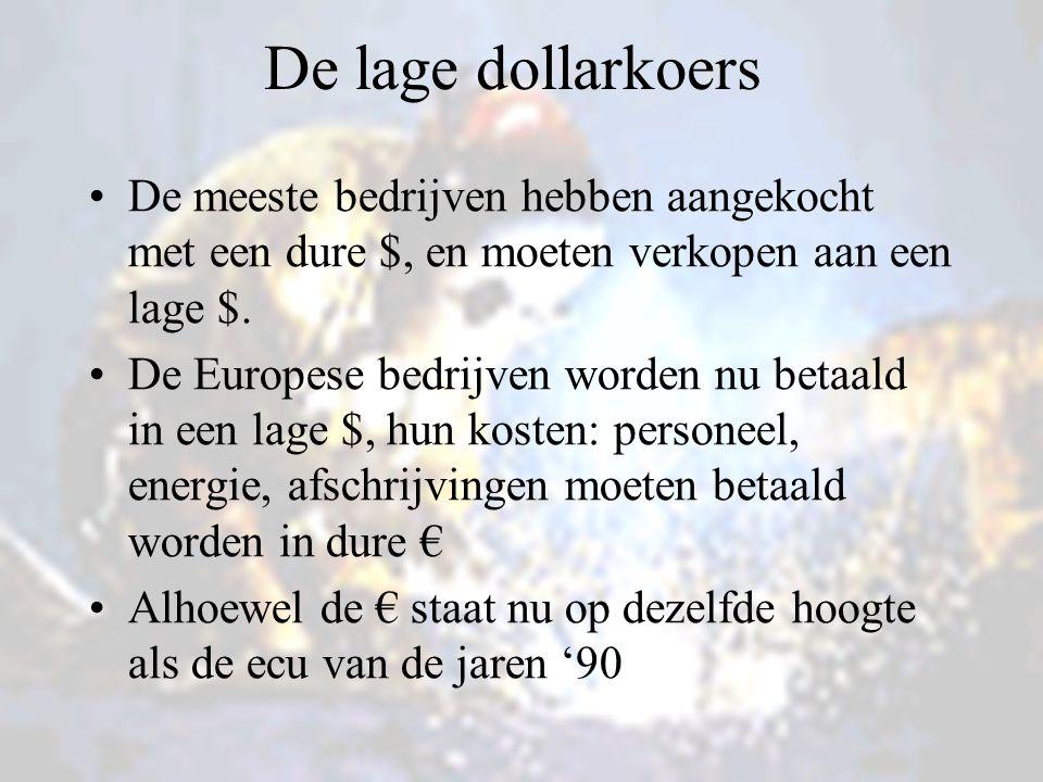 De lage dollarkoers De meeste bedrijven hebben aangekocht met een dure $, en moeten verkopen aan een lage $. De Europese bedrijven worden nu betaald i