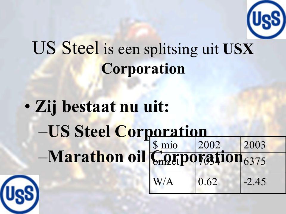 US Steel is een splitsing uit USX Corporation Zij bestaat nu uit: –US Steel Corporation –Marathon oil Corporation $ mio20022003 omzet70546375 W/A0.62-2.45