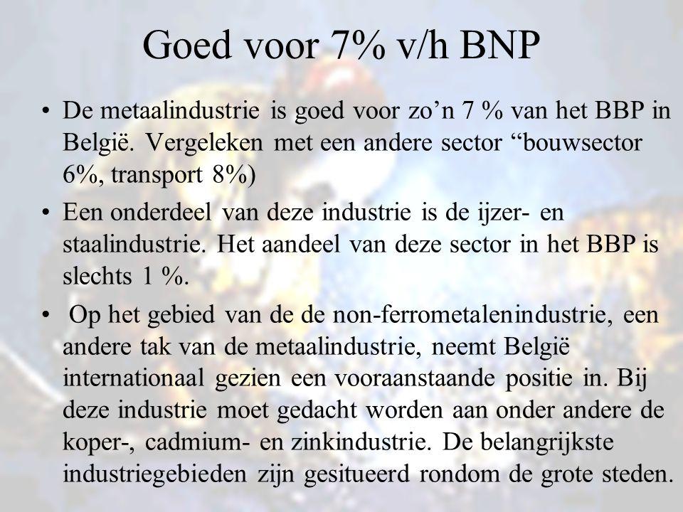 """Goed voor 7% v/h BNP De metaalindustrie is goed voor zo'n 7 % van het BBP in België. Vergeleken met een andere sector """"bouwsector 6%, transport 8%) Ee"""