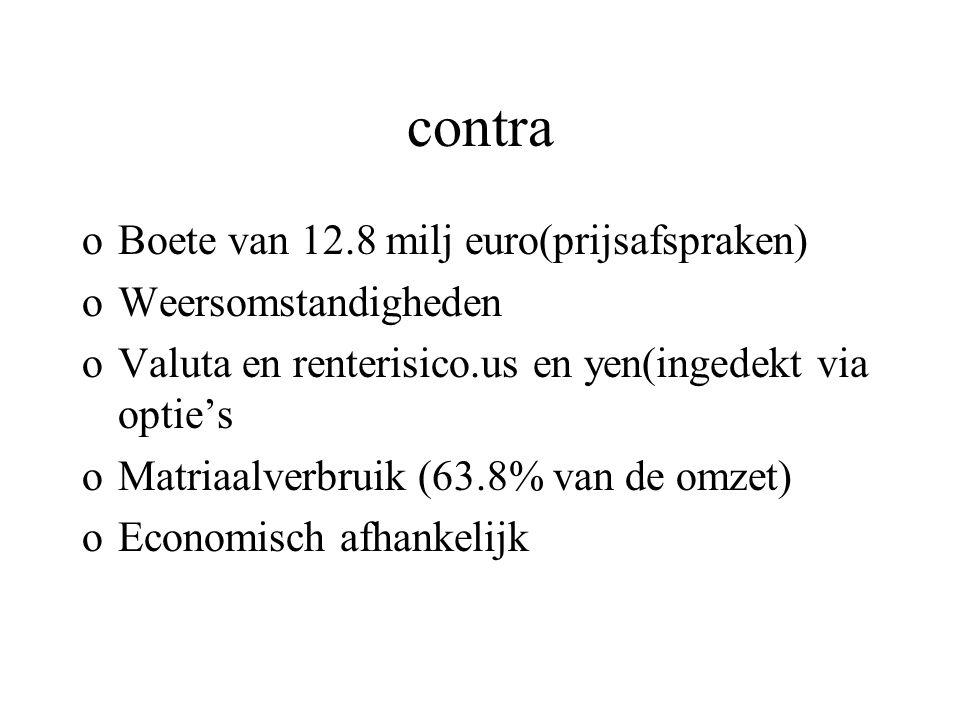 contra oBoete van 12.8 milj euro(prijsafspraken) oWeersomstandigheden oValuta en renterisico.us en yen(ingedekt via optie's oMatriaalverbruik (63.8% van de omzet) oEconomisch afhankelijk