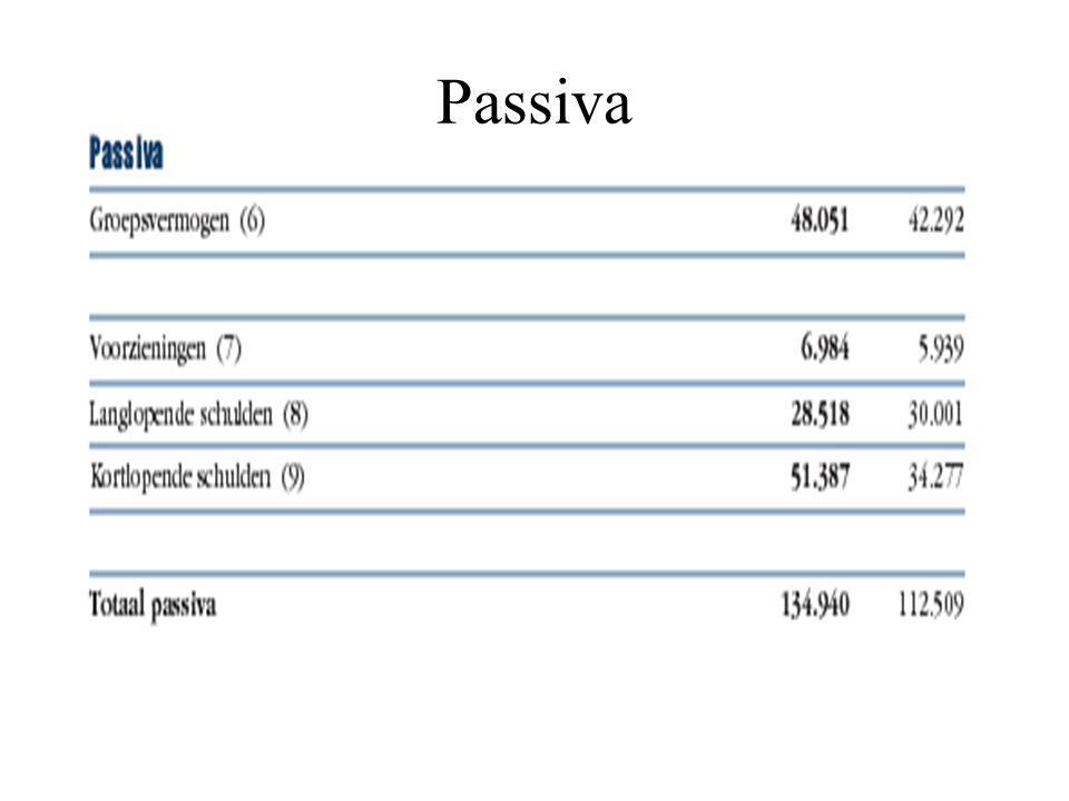 Passiva