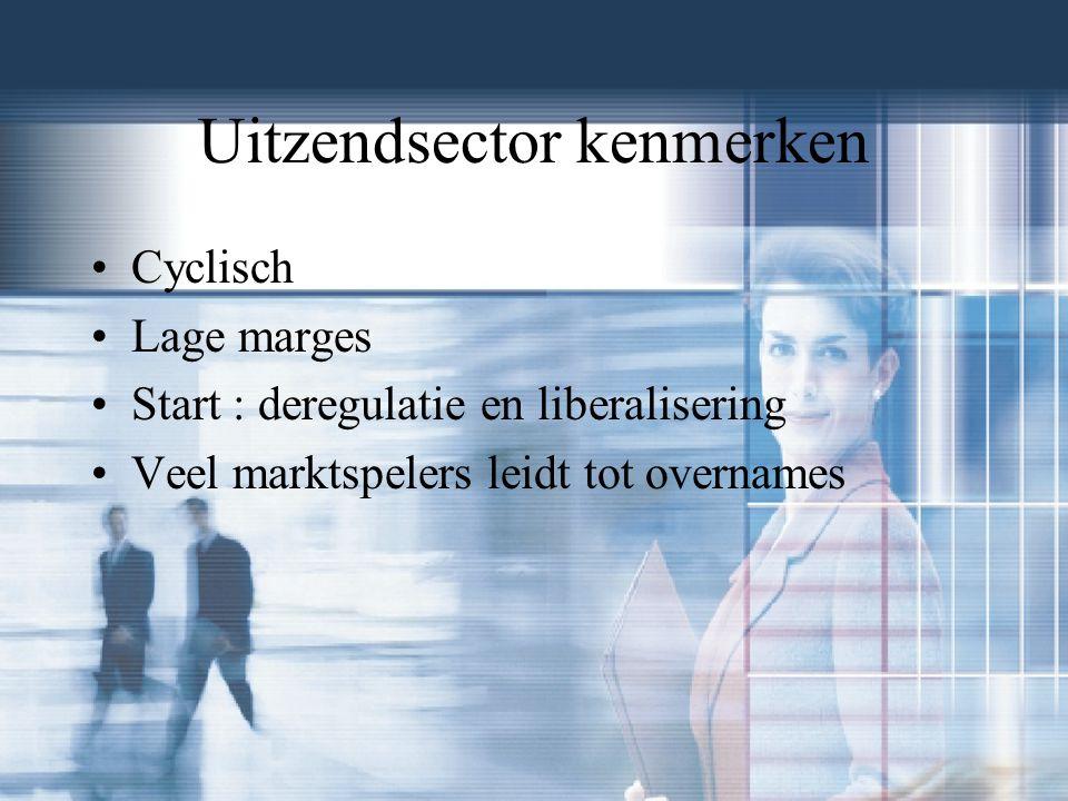 Uitzendsector kenmerken Cyclisch Lage marges Start : deregulatie en liberalisering Veel marktspelers leidt tot overnames