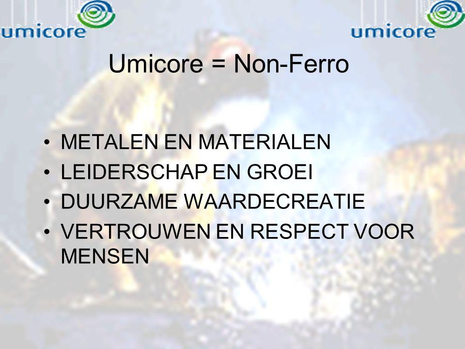 Umicore = Non-Ferro METALEN EN MATERIALEN LEIDERSCHAP EN GROEI DUURZAME WAARDECREATIE VERTROUWEN EN RESPECT VOOR MENSEN