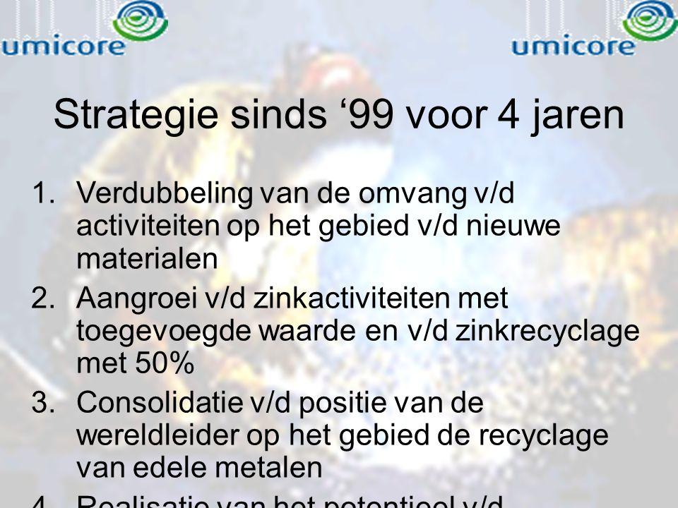 Strategie sinds '99 voor 4 jaren 1.Verdubbeling van de omvang v/d activiteiten op het gebied v/d nieuwe materialen 2.Aangroei v/d zinkactiviteiten met