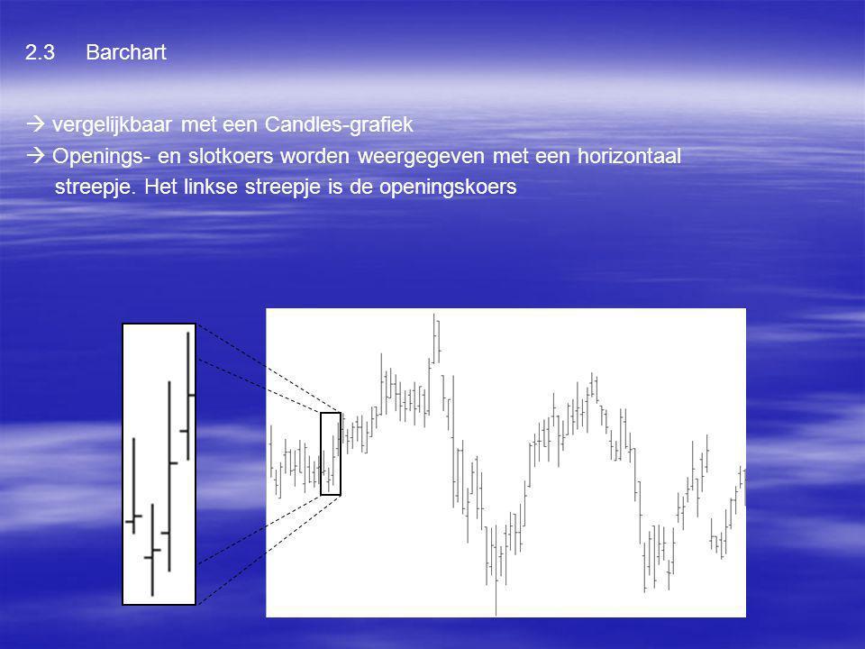 2.3 Barchart  vergelijkbaar met een Candles-grafiek  Openings- en slotkoers worden weergegeven met een horizontaal streepje. Het linkse streepje is