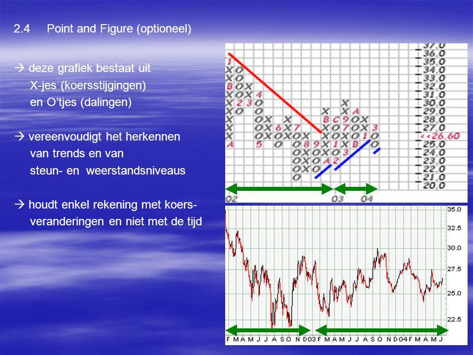 2.4 Point and Figure (optioneel)  deze grafiek bestaat uit X-jes (koersstijgingen) en O'tjes (dalingen)  vereenvoudigt het herkennen van trends en v