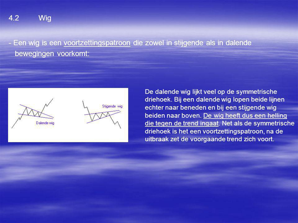 4.2Wig - Een wig is een voortzettingspatroon die zowel in stijgende als in dalende bewegingen voorkomt: De dalende wig lijkt veel op de symmetrische d