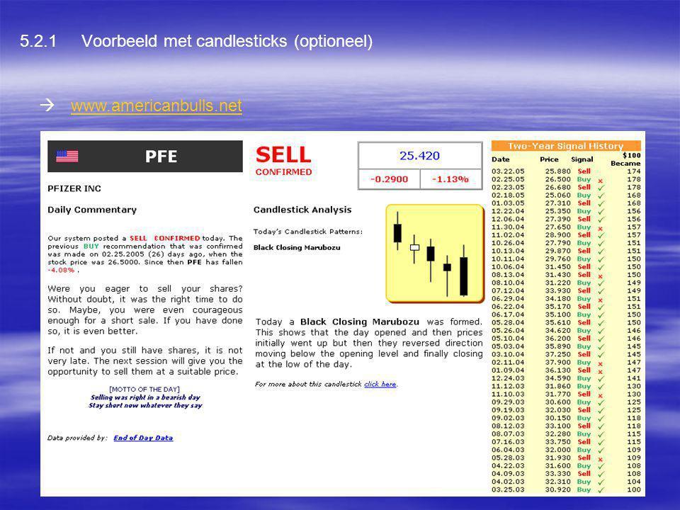 5.2.1 Voorbeeld met candlesticks (optioneel)  www.americanbulls.netwww.americanbulls.net